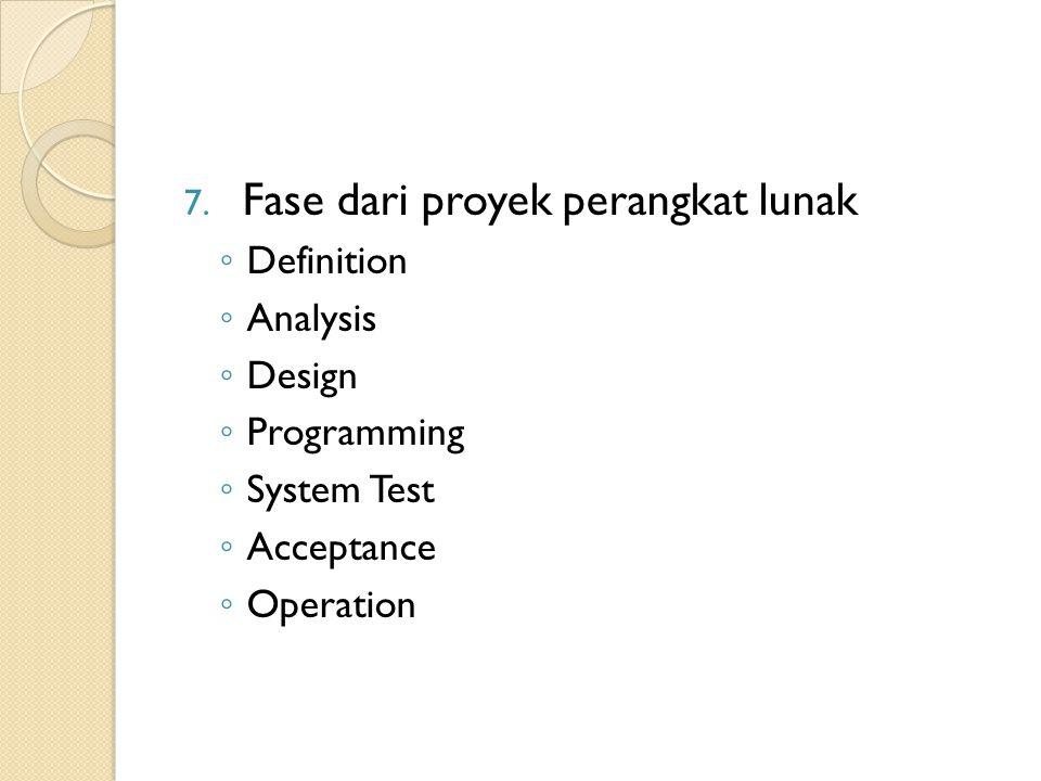 7. Fase dari proyek perangkat lunak ◦ Definition ◦ Analysis ◦ Design ◦ Programming ◦ System Test ◦ Acceptance ◦ Operation
