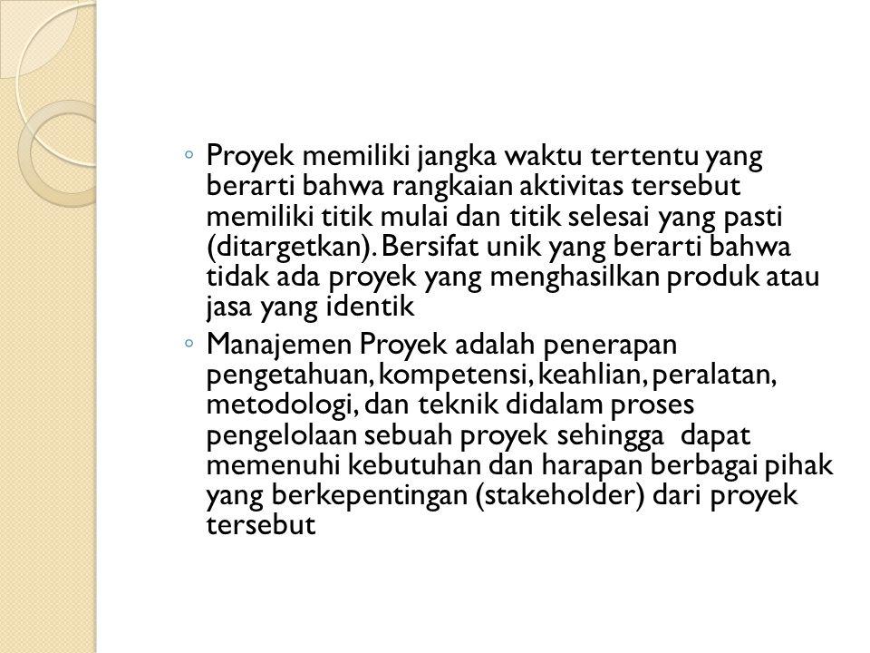  Menulis laporan, perlu membuat laporan setelah selesai melakukan analisis.