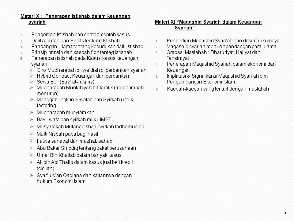 Materi X ; Penerapan istishab dalam keuangan syariah 1. Pengertian Istishab dan contoh-contoh kasus 2. Dalil Alquran dan Hadits tentang Istishab 3. Pa