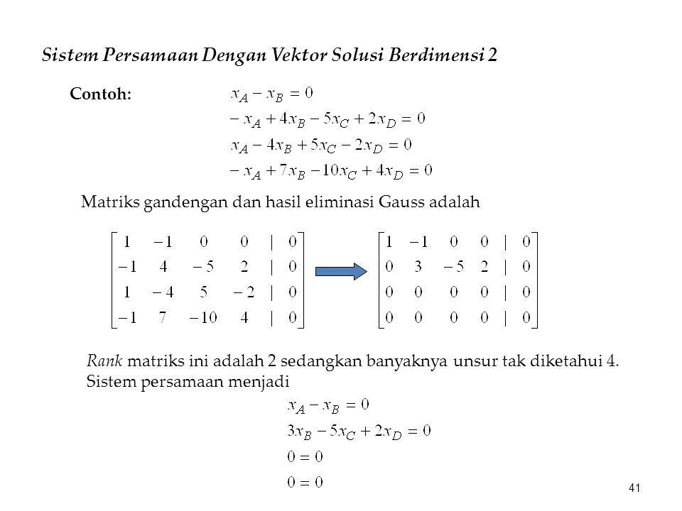 Sistem Persamaan Dengan Vektor Solusi Berdimensi 2 Contoh: Matriks gandengan dan hasil eliminasi Gauss adalah Rank matriks ini adalah 2 sedangkan bany