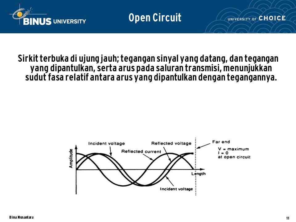 Bina Nusantara 11 Sirkit terbuka di ujung jauh; tegangan sinyal yang datang, dan tegangan yang dipantulkan, serta arus pada saluran transmisi, menunjukkan sudut fasa relatif antara arus yang dipantulkan dengan tegangannya.