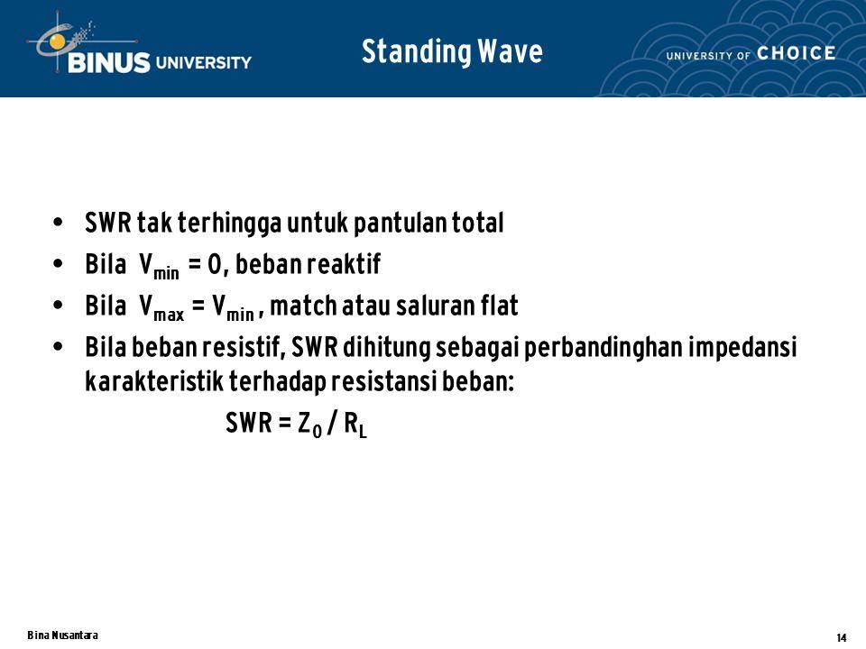 Bina Nusantara 14 SWR tak terhingga untuk pantulan total Bila V min = 0, beban reaktif Bila V max = V min, match atau saluran flat Bila beban resistif, SWR dihitung sebagai perbandinghan impedansi karakteristik terhadap resistansi beban: SWR = Z 0 / R L Standing Wave