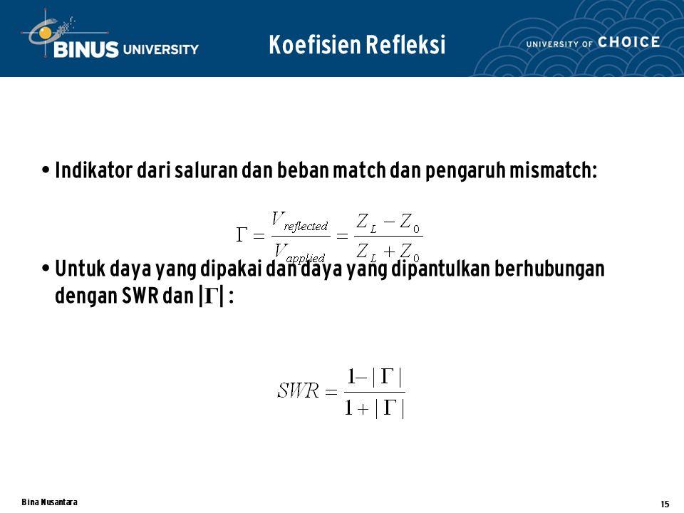 Bina Nusantara 15 Indikator dari saluran dan beban match dan pengaruh mismatch: Untuk daya yang dipakai dan daya yang dipantulkan berhubungan dengan S