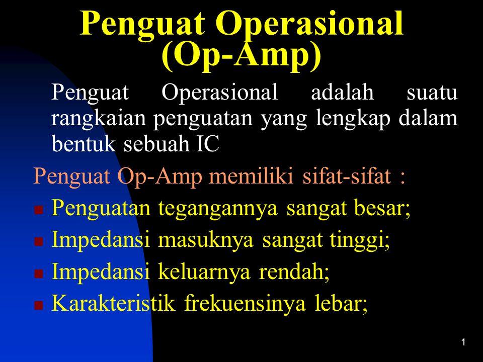 1 Penguat Operasional (Op-Amp) Penguat Operasional adalah suatu rangkaian penguatan yang lengkap dalam bentuk sebuah IC Penguat Op-Amp memiliki sifat-sifat : Penguatan tegangannya sangat besar; Impedansi masuknya sangat tinggi; Impedansi keluarnya rendah; Karakteristik frekuensinya lebar;