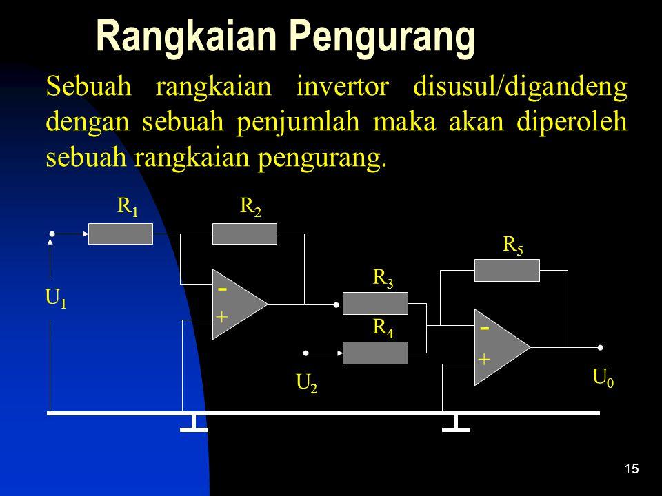 15 Rangkaian Pengurang Sebuah rangkaian invertor disusul/digandeng dengan sebuah penjumlah maka akan diperoleh sebuah rangkaian pengurang. - + R1R1 R2