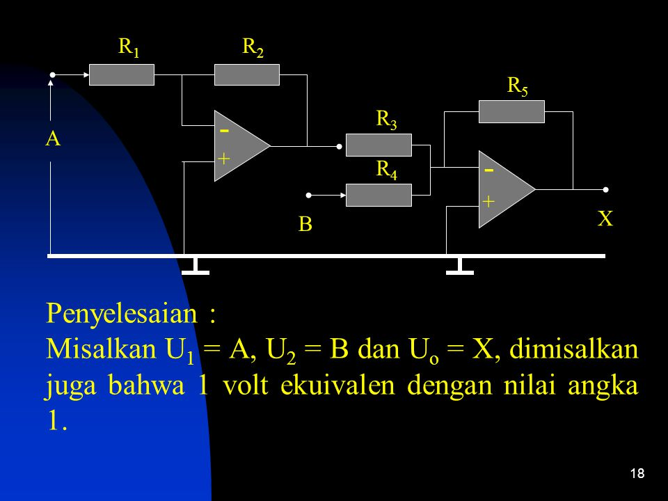 18 Penyelesaian : Misalkan U 1 = A, U 2 = B dan U o = X, dimisalkan juga bahwa 1 volt ekuivalen dengan nilai angka 1. - + R1R1 R2R2 A - + R4R4 R5R5 X