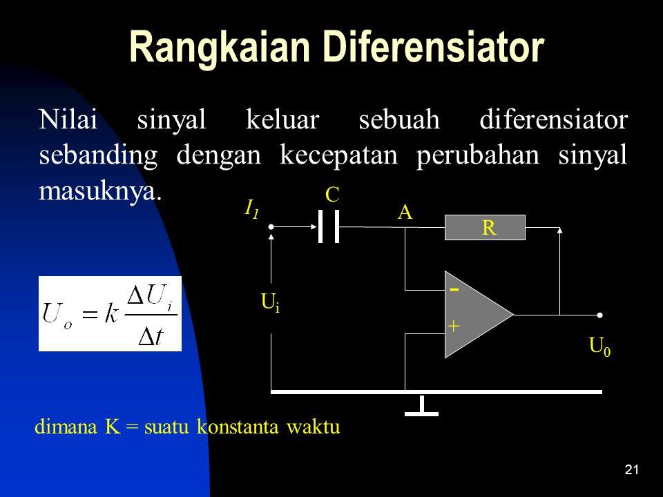 21 Rangkaian Diferensiator Nilai sinyal keluar sebuah diferensiator sebanding dengan kecepatan perubahan sinyal masuknya. dimana K = suatu konstanta w