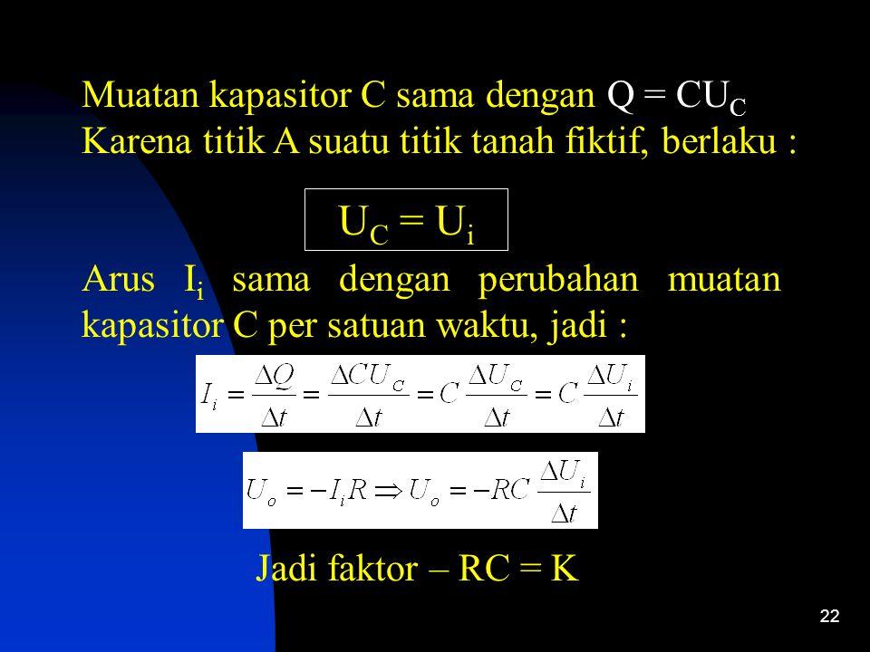 22 Muatan kapasitor C sama dengan Q = CU C Karena titik A suatu titik tanah fiktif, berlaku : U C = U i Arus I i sama dengan perubahan muatan kapasitor C per satuan waktu, jadi : Jadi faktor – RC = K