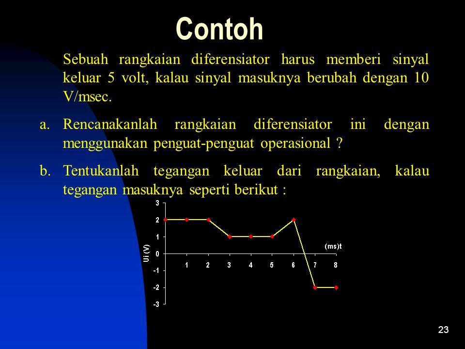 23 Contoh Sebuah rangkaian diferensiator harus memberi sinyal keluar 5 volt, kalau sinyal masuknya berubah dengan 10 V/msec. a.Rencanakanlah rangkaian