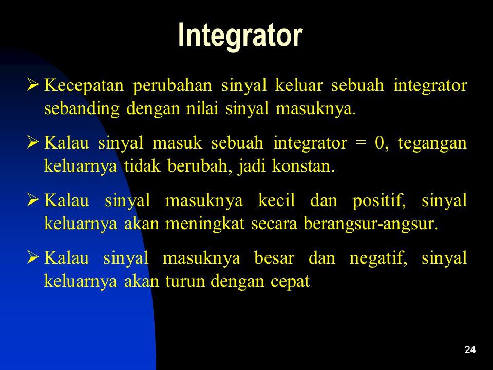 24 Integrator  Kecepatan perubahan sinyal keluar sebuah integrator sebanding dengan nilai sinyal masuknya.
