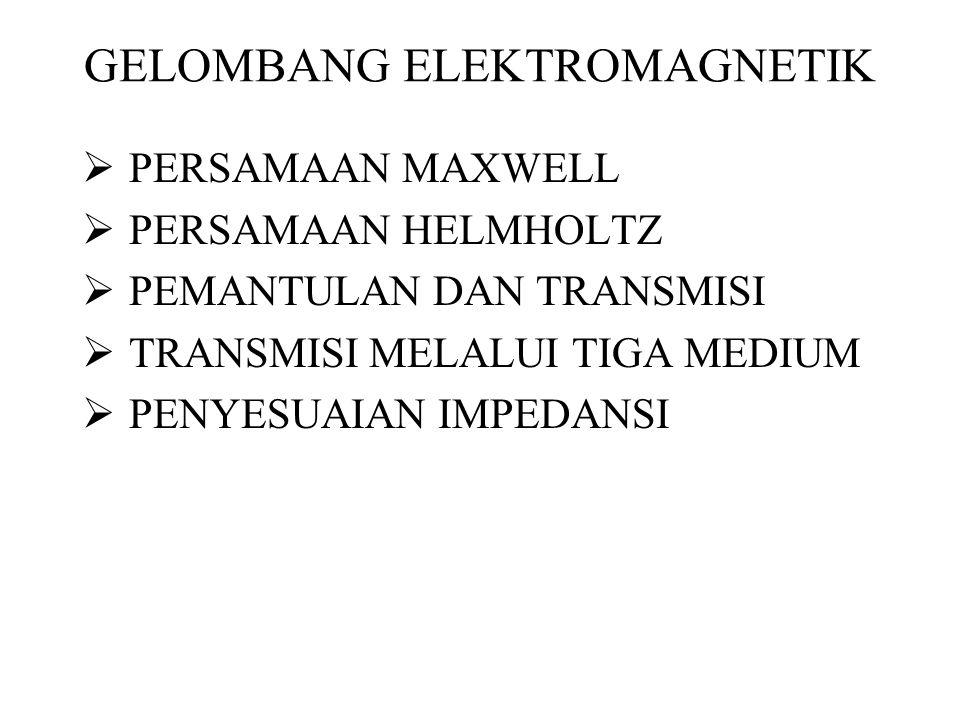 GELOMBANG ELEKTROMAGNETIK  PERSAMAAN MAXWELL  PERSAMAAN HELMHOLTZ  PEMANTULAN DAN TRANSMISI  TRANSMISI MELALUI TIGA MEDIUM  PENYESUAIAN IMPEDANSI