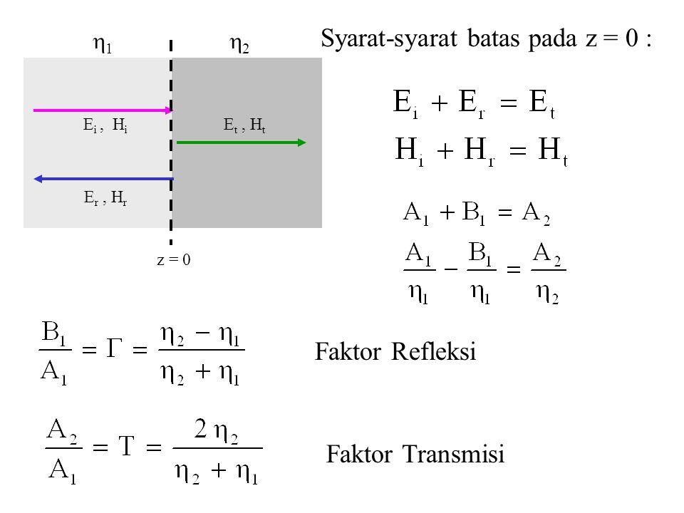 E i, H i E r, H r E t, H t z = 0 11 22 Syarat-syarat batas pada z = 0 : Faktor Refleksi Faktor Transmisi