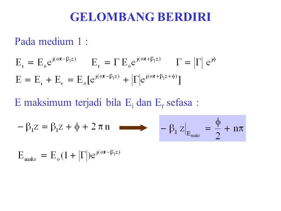 Pada medium 1 : E maksimum terjadi bila E i dan E r sefasa : GELOMBANG BERDIRI