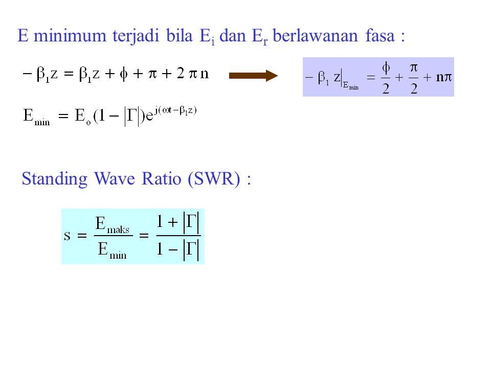 E minimum terjadi bila E i dan E r berlawanan fasa : Standing Wave Ratio (SWR) :