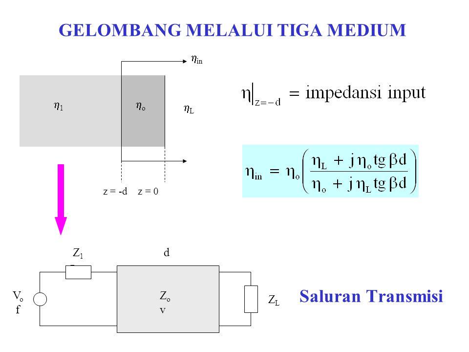 Saluran Transmisi  o LL z = -d z = 0  1  in ZLZL ZovZov Z1Z1 V o f d Z 1 GELOMBANG MELALUI TIGA MEDIUM