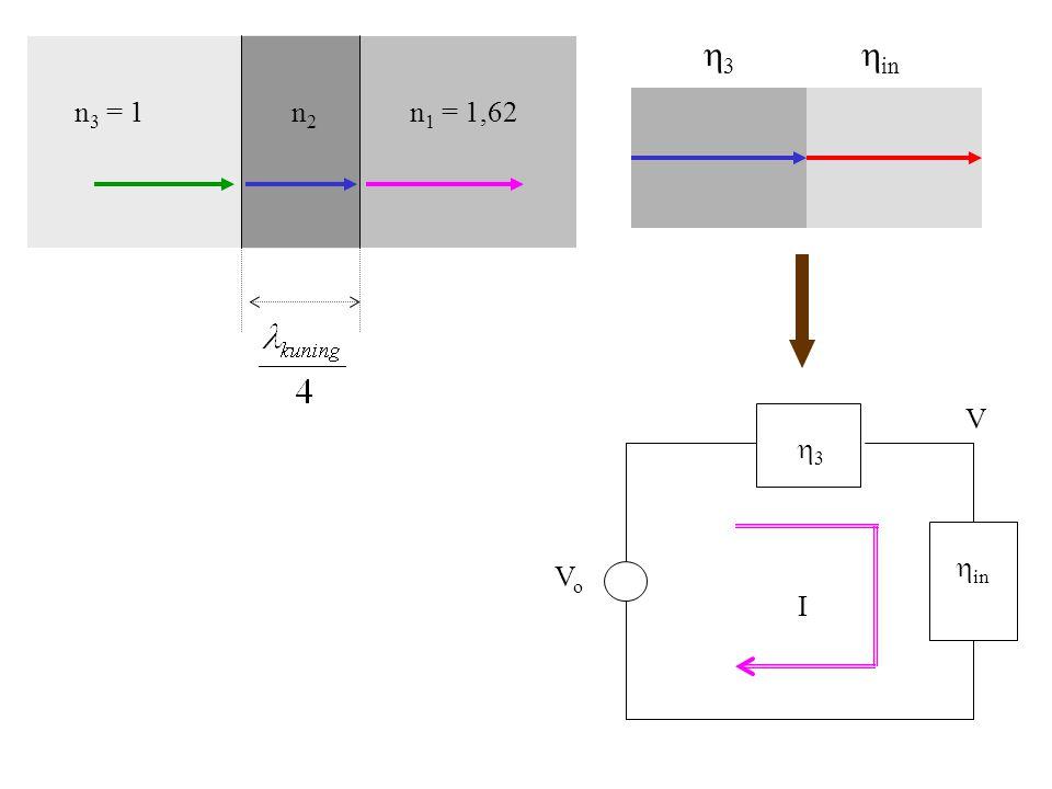 VoVo  3  in V I n 1 = 1,62 n 2 n 3 = 1 33  in