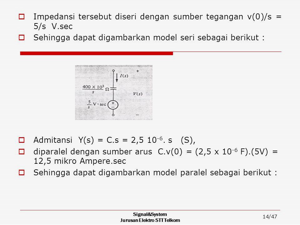 Signal&System Jurusan Elektro STT Telkom 14/47  Impedansi tersebut diseri dengan sumber tegangan v(0)/s = 5/s V.sec  Sehingga dapat digambarkan mode
