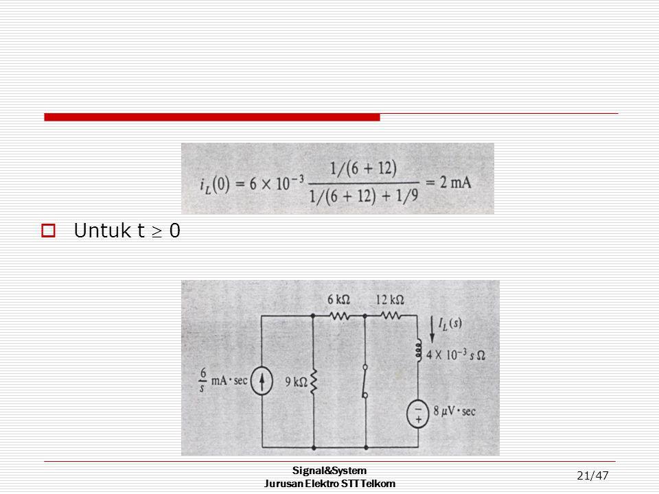 Signal&System Jurusan Elektro STT Telkom 21/47  Untuk t  0