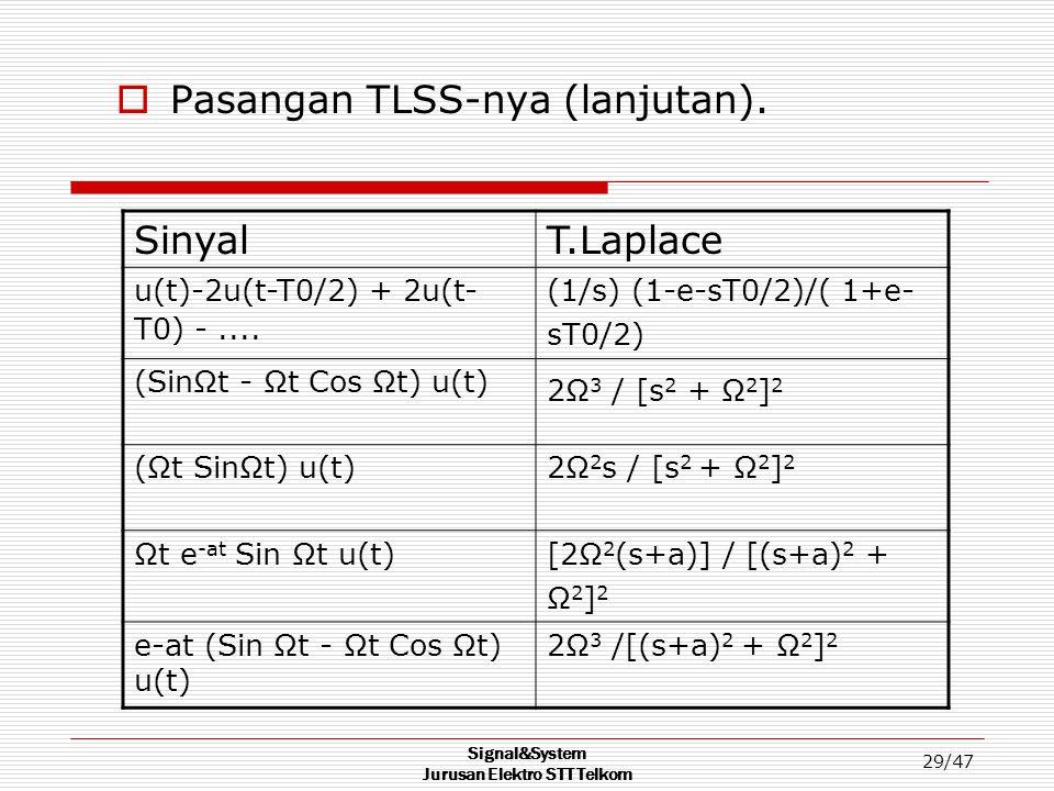 Signal&System Jurusan Elektro STT Telkom 29/47  Pasangan TLSS-nya (lanjutan). SinyalT.Laplace u(t)-2u(t-T0/2) + 2u(t- T0) -.... (1/s) (1-e-sT0/2)/( 1
