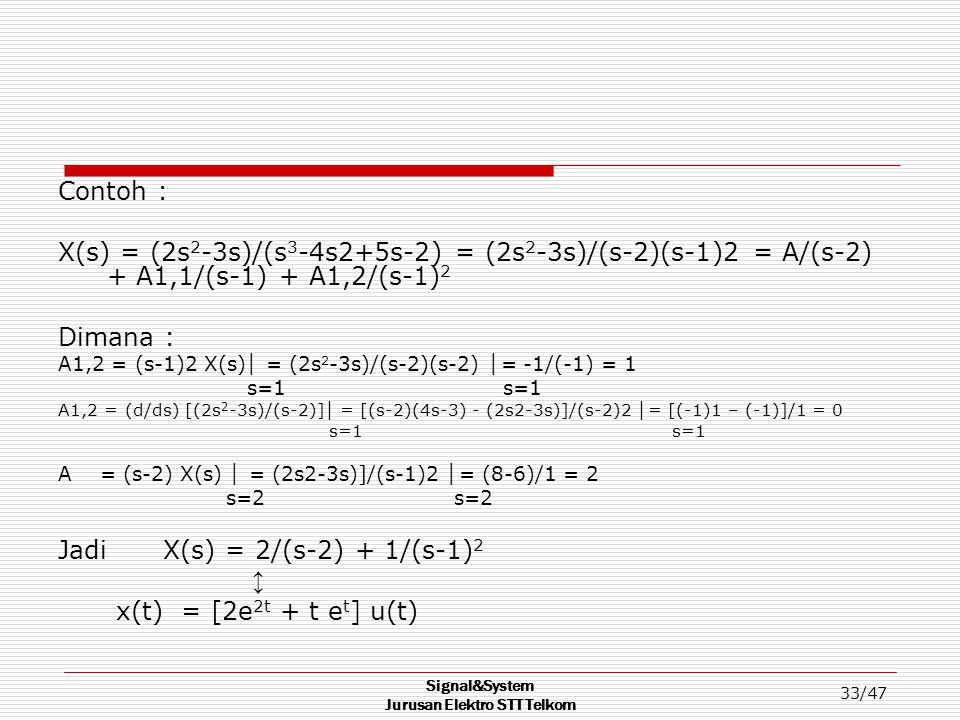 Signal&System Jurusan Elektro STT Telkom 33/47 Contoh : X(s) = (2s 2 -3s)/(s 3 -4s2+5s-2) = (2s 2 -3s)/(s-2)(s-1)2 = A/(s-2) + A1,1/(s-1) + A1,2/(s-1)