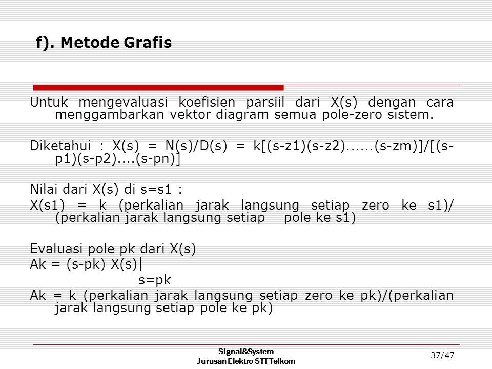 Signal&System Jurusan Elektro STT Telkom 37/47 f). Metode Grafis Untuk mengevaluasi koefisien parsiil dari X(s) dengan cara menggambarkan vektor diagr