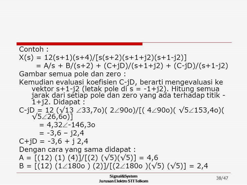 Signal&System Jurusan Elektro STT Telkom 38/47 Contoh : X(s) = 12(s+1)(s+4)/[s(s+2)(s+1+j2)(s+1-j2)] = A/s + B/(s+2) + (C+jD)/(s+1+j2) + (C-jD)/(s+1-j
