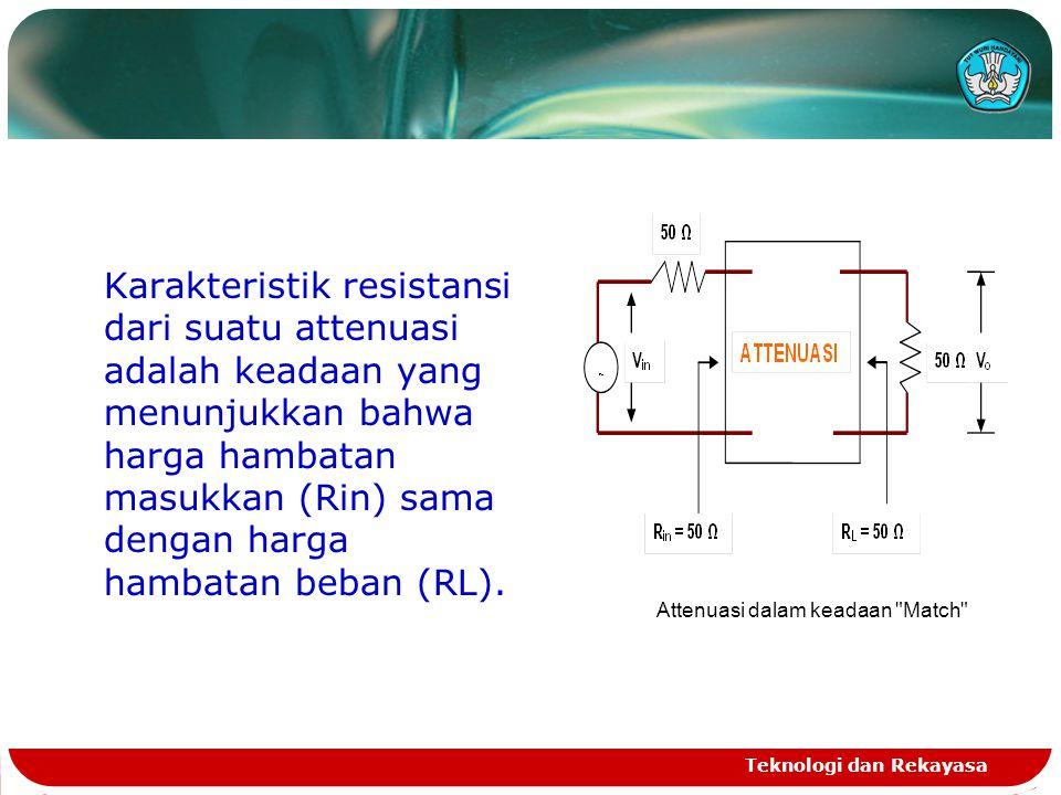 Teknologi dan Rekayasa Karakteristik resistansi dari suatu attenuasi adalah keadaan yang menunjukkan bahwa harga hambatan masukkan (Rin) sama dengan h