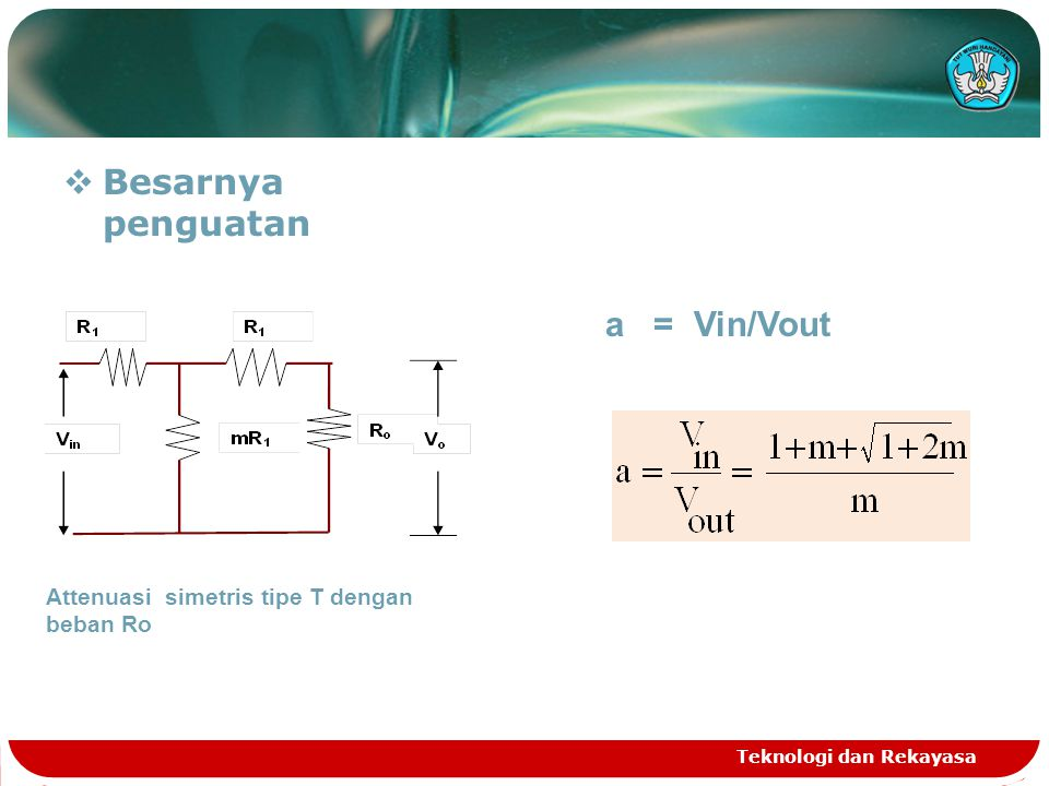 Teknologi dan Rekayasa  Besarnya penguatan Attenuasi simetris tipe T dengan beban Ro a = Vin/Vout