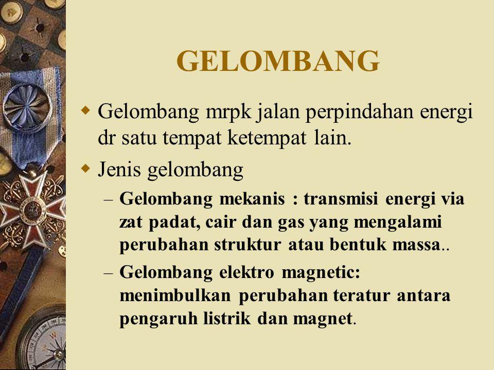 GELOMBANG MEKANIS  Gelombang: Glb suara dan ultra sound  Vibrasi: grk kontinyu benda, contoh senar guitar, pendulum, garpu tala gerak permukaan air dll.