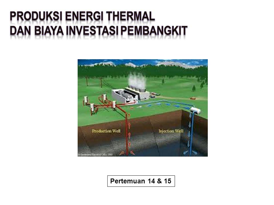  KONVERSI ENERGI MEKANIK  KONVERSI ENERGI LISTRIK  KONVERSI ENERGI ELEKTROMAGNETIK  KONVERSI ENERGI KIMIA  KONVERSI ENERGI NUKLIR ENERGI THERMAL