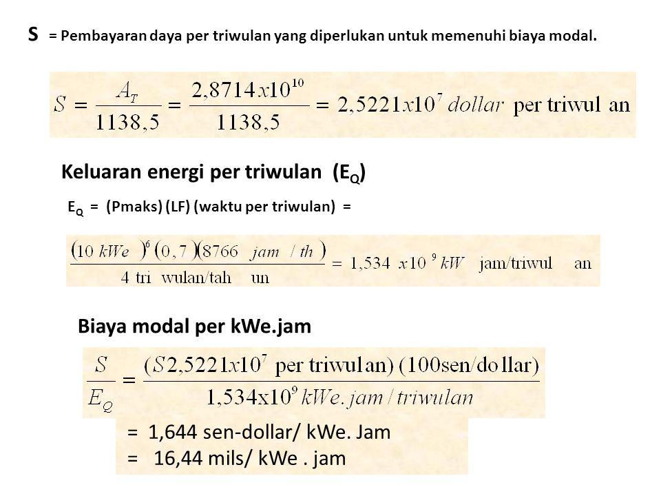 S = Pembayaran daya per triwulan yang diperlukan untuk memenuhi biaya modal. Keluaran energi per triwulan (E Q ) E Q = (Pmaks) (LF) (waktu per triwula