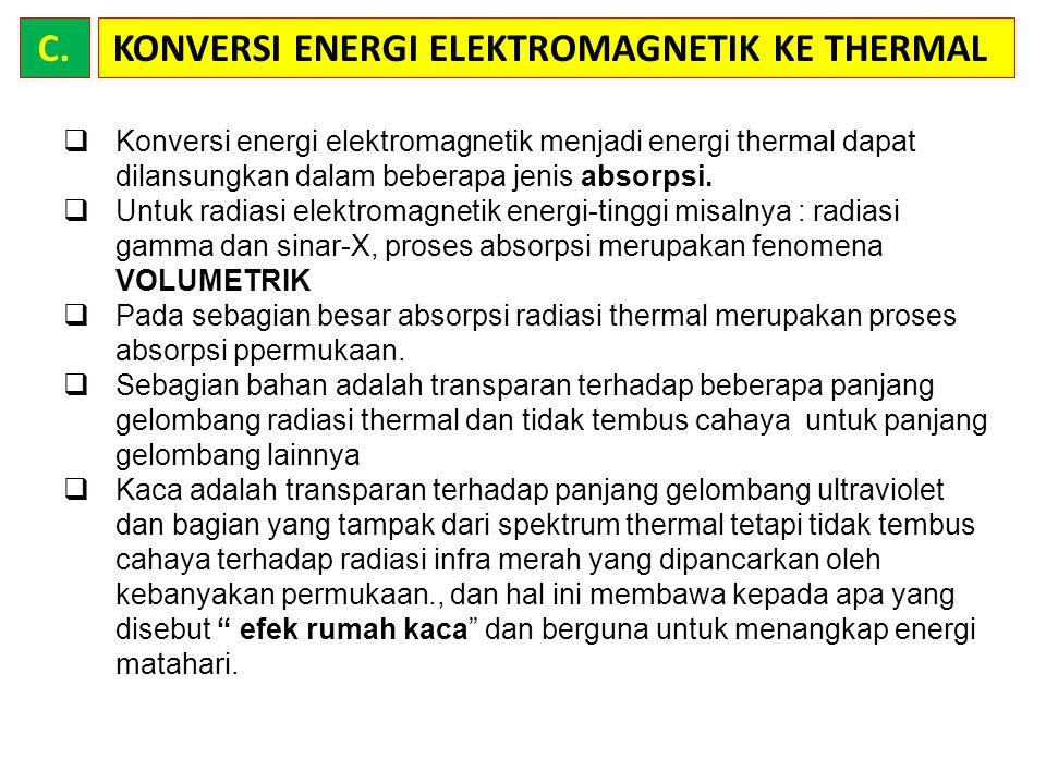 KONVERSI ENERGI ELEKTROMAGNETIK KE THERMALC.  Konversi energi elektromagnetik menjadi energi thermal dapat dilansungkan dalam beberapa jenis absorpsi