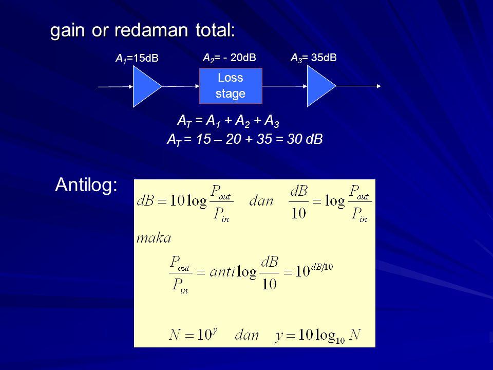 Loss stage A 1 =15dB A 2 = - 20dBA 3 = 35dB A T = A 1 + A 2 + A 3 A T = 15 – 20 + 35 = 30 dB gain or redaman total: Antilog: