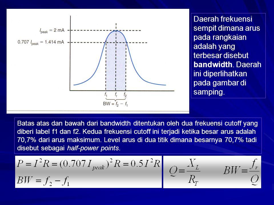 Daerah frekuensi sempit dimana arus pada rangkaian adalah yang terbesar disebut bandwidth. Daerah ini diperlihatkan pada gambar di samping. Batas atas