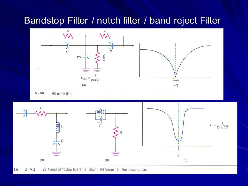 Bandstop Filter / notch filter / band reject Filter