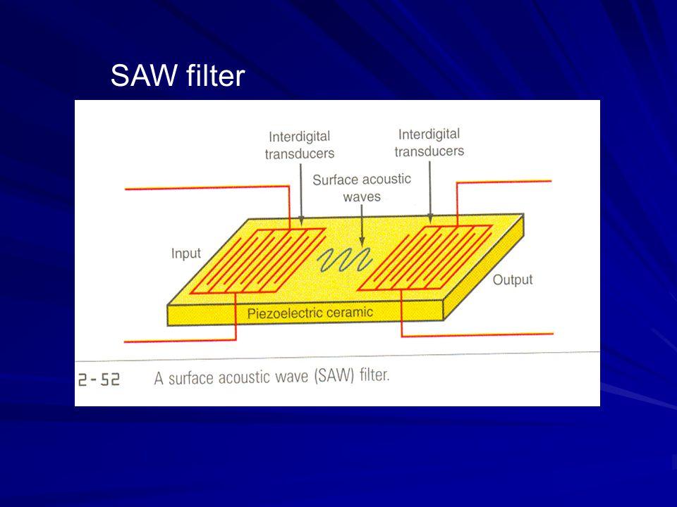 SAW filter