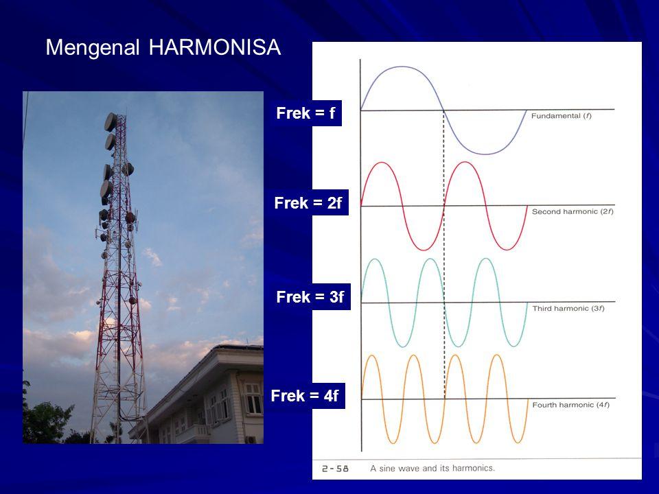 Mengenal HARMONISA Frek = f Frek = 2f Frek = 3f Frek = 4f