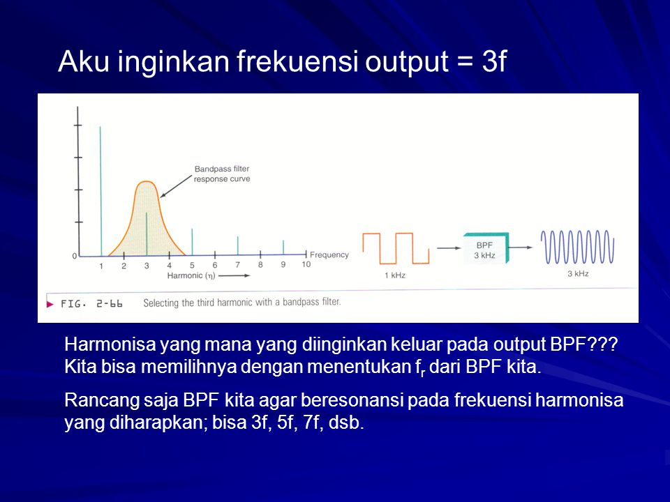 Aku inginkan frekuensi output = 3f Harmonisa yang mana yang diinginkan keluar pada output BPF??? Kita bisa memilihnya dengan menentukan f r dari BPF k