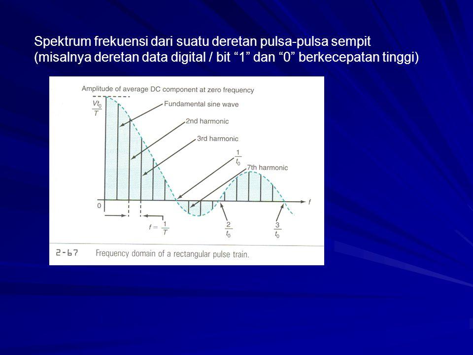 "Spektrum frekuensi dari suatu deretan pulsa-pulsa sempit (misalnya deretan data digital / bit ""1"" dan ""0"" berkecepatan tinggi)"
