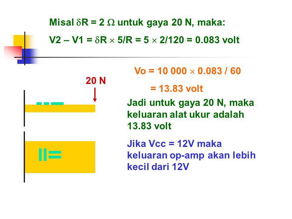 Misal  R = 2  untuk gaya 20 N, maka: V2 – V1 =  R  5/R = 5  2/120 = 0.083 volt Vo = 10 000  0.083 / 60 = 13.83 volt Jadi untuk gaya 20 N, maka keluaran alat ukur adalah 13.83 volt Jika Vcc = 12V maka keluaran op-amp akan lebih kecil dari 12V 20 N