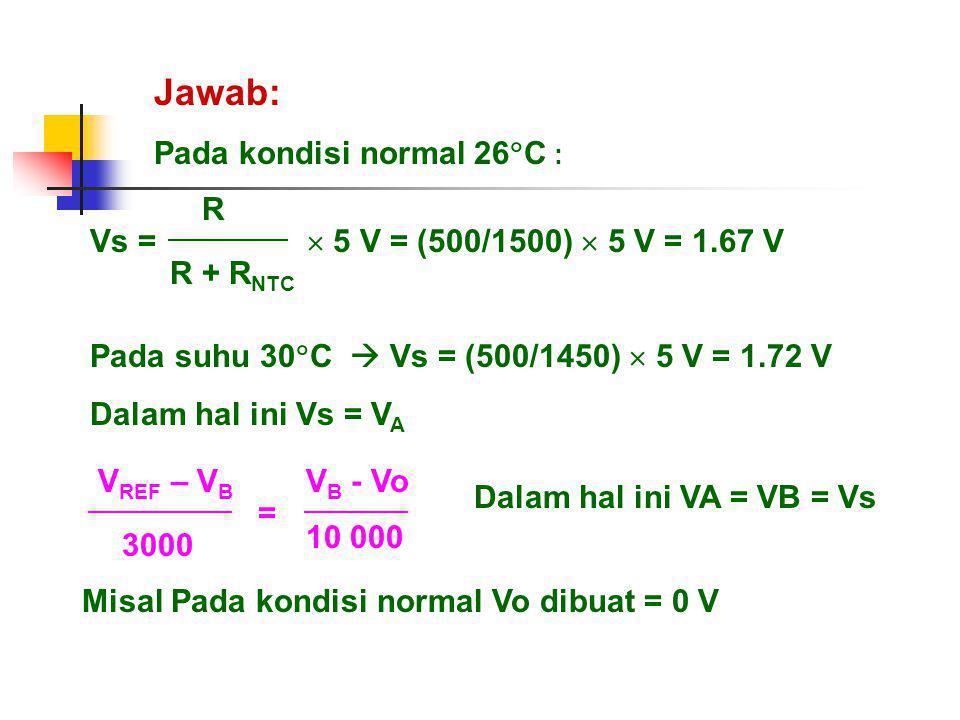 Jawab: Pada kondisi normal 26  C : Vs =  5 V = (500/1500)  5 V = 1.67 V Pada suhu 30  C  Vs = (500/1450)  5 V = 1.72 V Dalam hal ini Vs = V A R R + R NTC V REF – V B V B - Vo 3000 10 000 = Misal Pada kondisi normal Vo dibuat = 0 V Dalam hal ini VA = VB = Vs