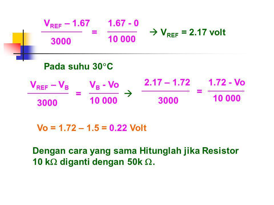 V REF – 1.671.67 - 0 3000 10 000 =  V REF = 2.17 volt Pada suhu 30  C V REF – V B V B - Vo 3000 10 000 = 2.17 – 1.721.72 - Vo 3000 10 000 =  Vo = 1.72 – 1.5 = 0.22 Volt Dengan cara yang sama Hitunglah jika Resistor 10 k  diganti dengan 50k .