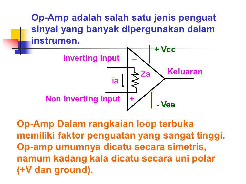 Op-Amp adalah salah satu jenis penguat sinyal yang banyak dipergunakan dalam instrumen. + _ Za ia Keluaran Inverting Input Non Inverting Input Op-Amp