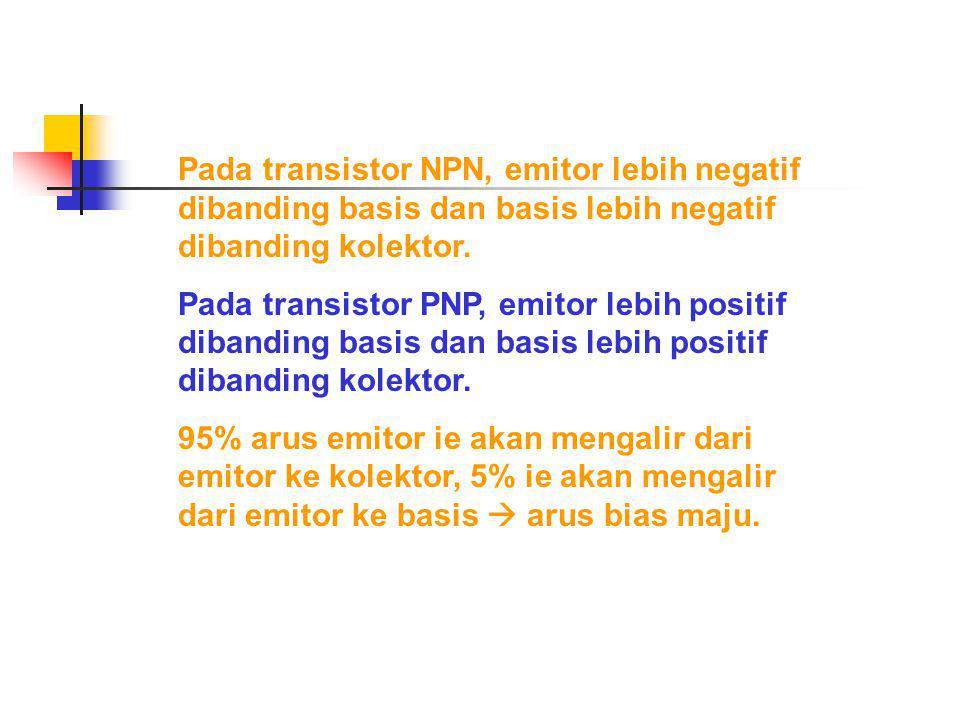 Pada transistor NPN, emitor lebih negatif dibanding basis dan basis lebih negatif dibanding kolektor. Pada transistor PNP, emitor lebih positif diband