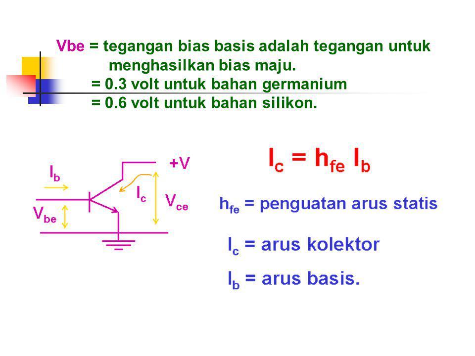 Vbe = tegangan bias basis adalah tegangan untuk menghasilkan bias maju. = 0.3 volt untuk bahan germanium = 0.6 volt untuk bahan silikon.