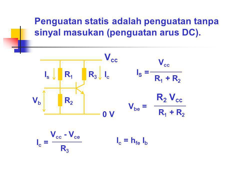 Penguatan statis adalah penguatan tanpa sinyal masukan (penguatan arus DC). R3R3 IcIc R1R1 R2R2 IsIs VbVb V cc 0 V I S = V cc R 1 + R 2 V be = R 2 V c