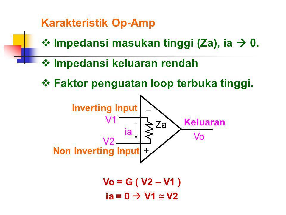 Karakteristik Op-Amp  Impedansi masukan tinggi (Za), ia  0.  Impedansi keluaran rendah  Faktor penguatan loop terbuka tinggi. + _ Za ia Keluaran I