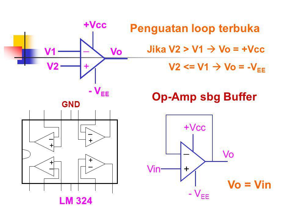 + _ +Vcc - V EE V1 V2 Vo Jika V2 > V1  Vo = +Vcc V2 <= V1  Vo = -V EE Penguatan loop terbuka + _ +Vcc - V EE Vin Vo Op-Amp sbg Buffer Vo = Vin + _ + _ + _ + _ LM 324 GND