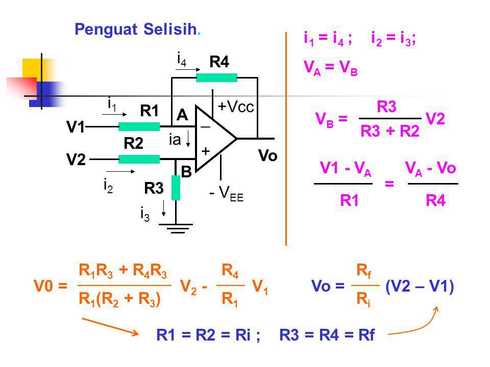 Penguat Selisih. Vo + _ +Vcc - V EE V1 ia A B R1 i 1 R4 i 4 V2 R2 R3 i 2 i 3 i 1 = i 4 ; i 2 = i 3 ; V A = V B V B = R3 R3 + R2 V2 V1 - V A R1 V A - V