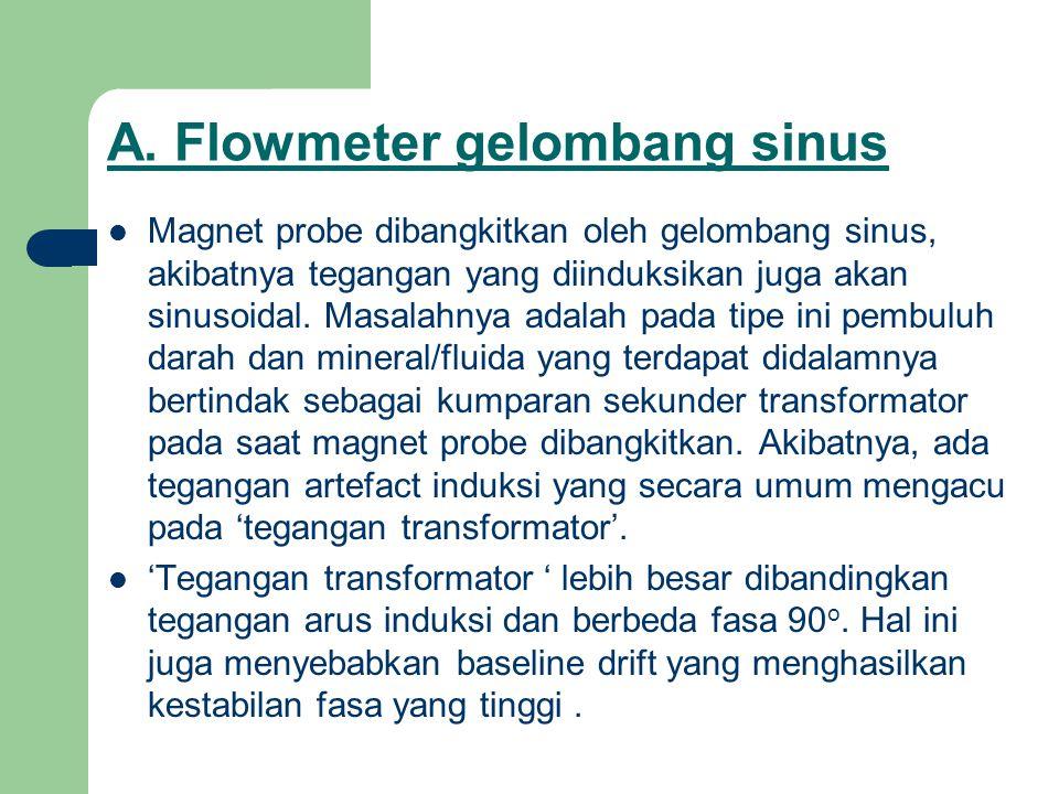 A. Flowmeter gelombang sinus Magnet probe dibangkitkan oleh gelombang sinus, akibatnya tegangan yang diinduksikan juga akan sinusoidal. Masalahnya ada